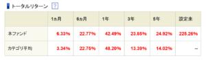 アライアンス・バーンスタイン・米国成長株投信Dコース毎月決算型(為替ヘッジなし)予想分配金提示型の6月期組入銘柄と見通し
