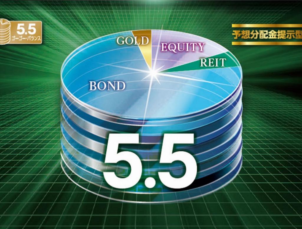 グローバル5.5倍バランスファンド(予想分配金提示型)