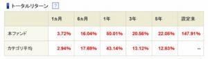グローバル・ロボティクス株式ファンド(年2回決算型)