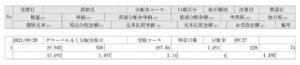 【第23期】グローバルAIファンドから分配金をいただきました。