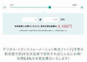 ゼロ・コンタクト(予想分配金提示型)ことデジタル・トランスフォーメーション株式ファンド(予想分配金提示型)