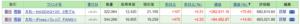3月の底でかったNASDAQ100 3倍ブルの現在の損益率は?~チャート
